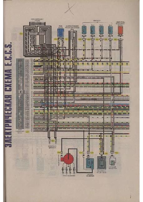 Цветные схемы электрооборудования автомобиля NISSAN PRAIRIE 1988-1996 (СА20S, CA20E, KA24E)