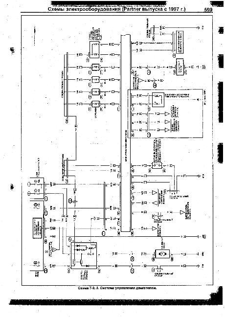 Схемы электрооборудования HONDA Partner с 1997г.