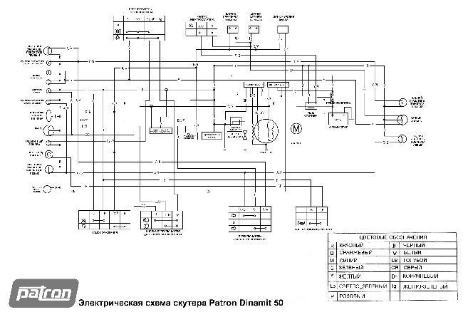 Электросхема скутера Patron Dinamit 50