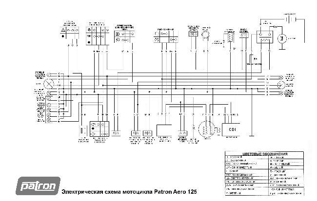 Электросхема мотоцикла Patron Aero 125
