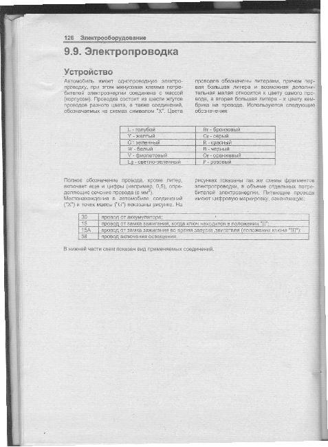 Схемы электрооборудования Daewoo Tico с 89г (PM/DX/SL/SX)