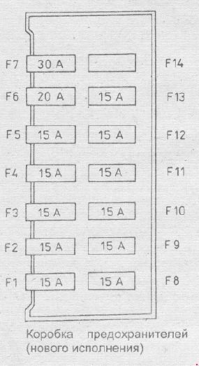 Схема предохранителей автомобиля Daewoo Tico с 1989г