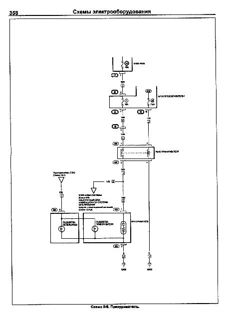 электрическая схема лодочного мотора yamaha