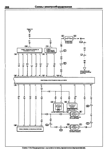Схемы электрооборудования HONDA STEPWGN / S-MX 1996-2001
