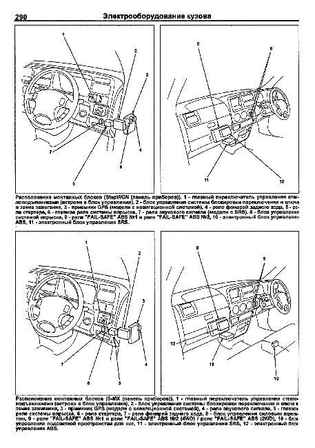 Реле и предохранители HONDA STEPWGN / S-MX 1996-2001