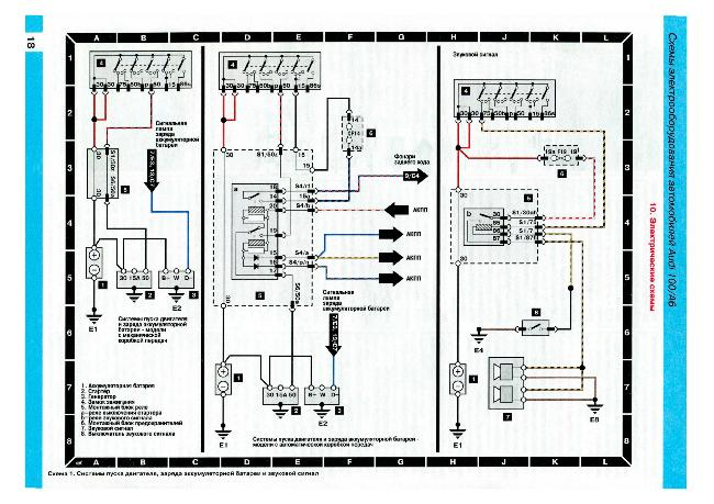 Цветные схемы электрооборудования автомобиля AUDI 100 / А6 ...: http://xn--80aej2aisf0a0d.xn--p1ai/audi/audi-100/412-cvetnye-shemy-elektrooborudovaniya-avtomobilya-audi-100-a6.html