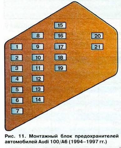 Lt b gt схема lt b gt монтажного блока lt b gt ваз lt b gt lt b gt 21099 lt b gt предохранители.