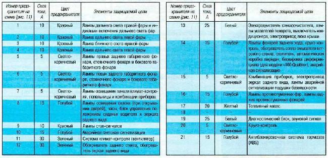 русском ауди 100 45 кузов