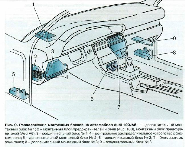 автомобилей AUDI 100 / А6