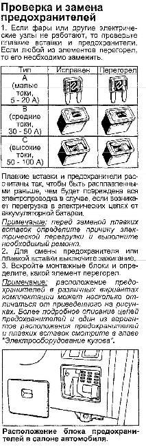 Перечень предохранителей Toyota NOAH / Lite-Ace / Town-Ace 1996-2004