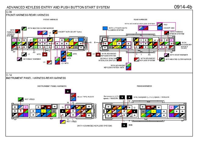 Цветные схемы электрооборудования автомобиля  Mazda 6