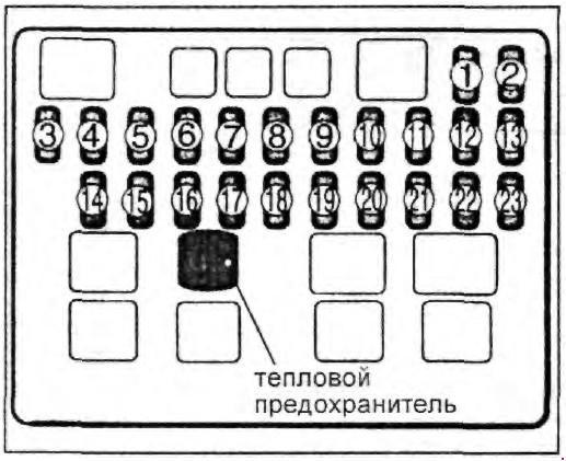 Схема предохранителей Toyota Estima, Estima Emina, Estima Lucida 1990-1999