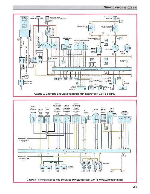 электросхемы альфа-ромео 166