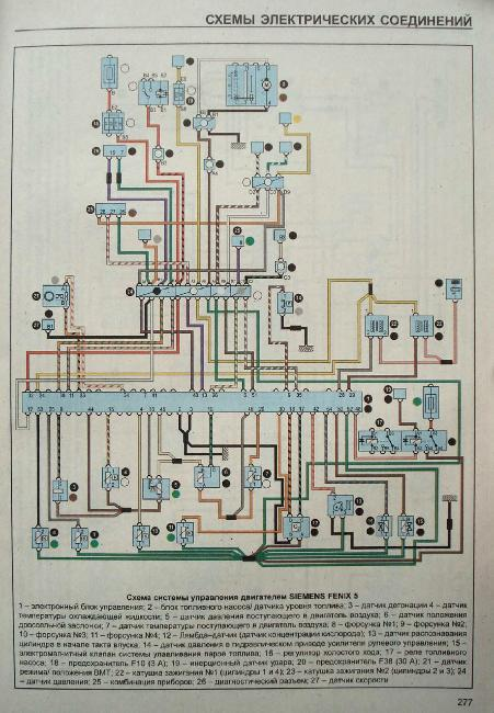 Скачать Схемы электрооборудования автомобиля RENAULT ESPACE с 1997.