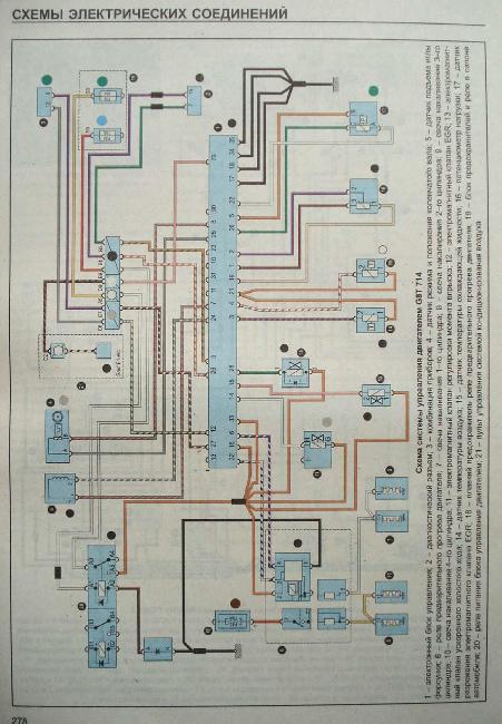 Схемы электрооборудования автомобиля RENAULT ESPACE с 1997