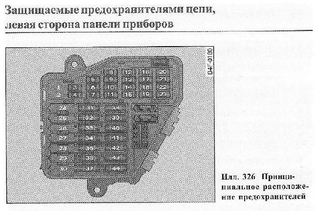 Схема предохранителей ауди а6 с6