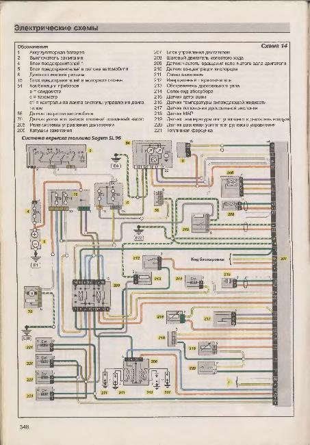 Цветные схемы электрооборудования Citroen Xsara с 1997