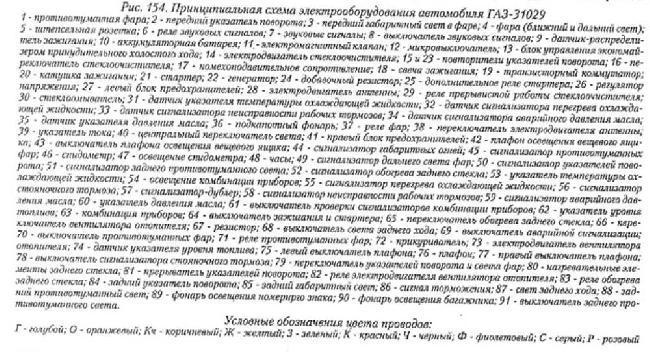 31029 Принципиальная схема