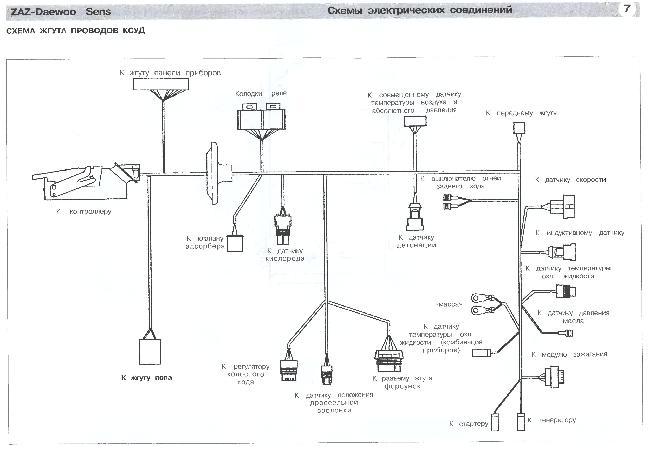 Схемы электрооборудования део