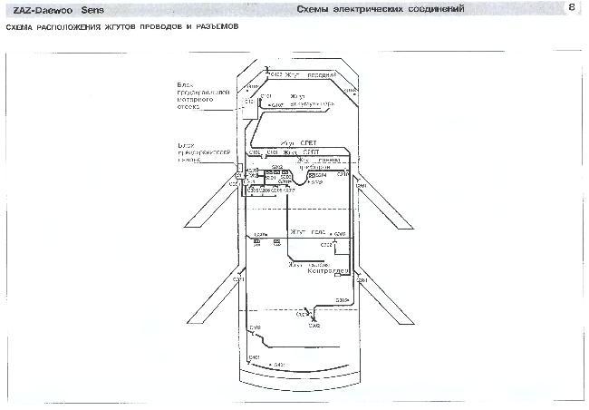 Daewoo sens схема скачать