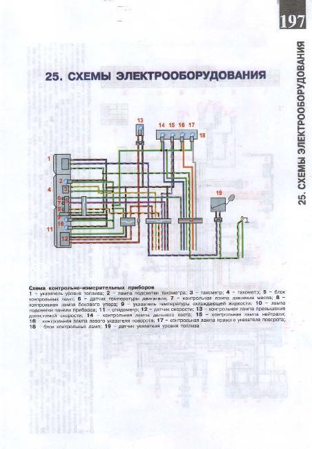 Схема контрольно-измерительных приборов мотоцикла Honda CB400SF