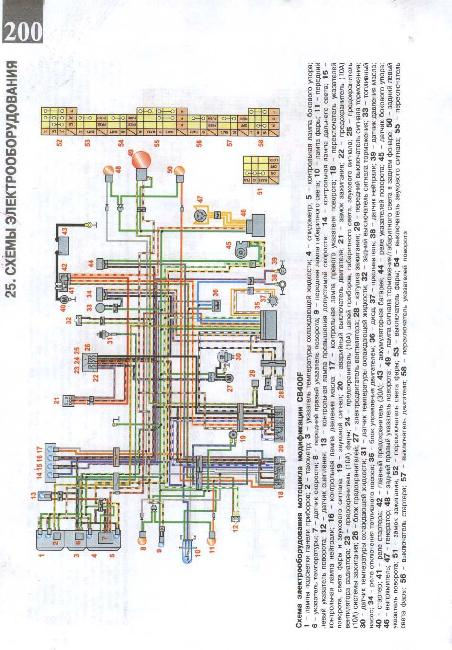 Схема электрооборудования мотоцикла Honda CB400F