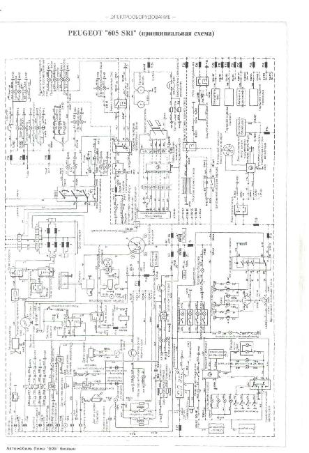 схемы Peugeot 605 SRI