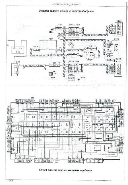 Принципиальные электрические схемы Peugeot 605 SRI