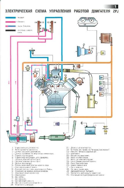 Электрическая схема управления работой двигателя ZPJ