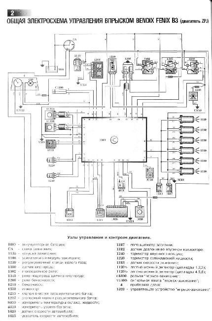 Общая электросхема управления впрыском Bendix Fenix B3 (двигатель ZPJ)