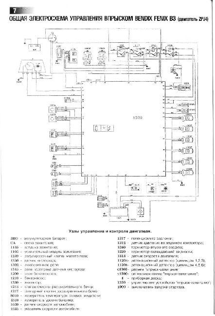 Общая электросхема управления впрыском Bendix Fenix B3 (двигатель ZPJ4)