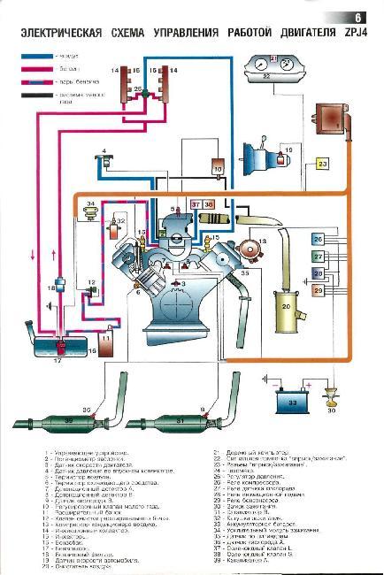 Электрическая схема управления работой двигателя ZPJ4