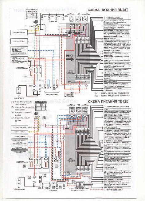 Схемы электрооборудования автомобиля NISSAN PATROL 1979-1999