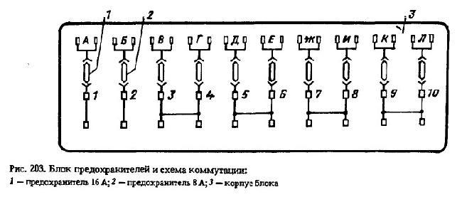 """ЗАЗ-1102 """"Таврия"""""""