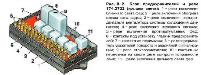 и реле Москвич 2141