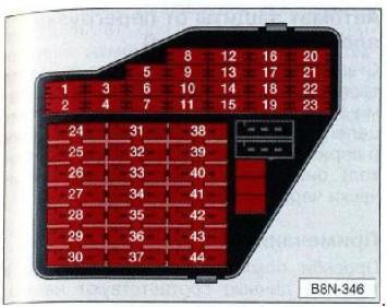 Перечень предохранителей Audi TT с 1998