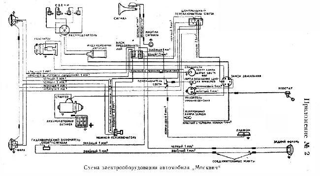 Схема электрооборудования Москвич-400