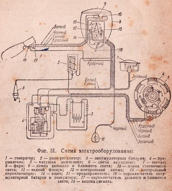 "Схема электрооборудования мотоцикла MIA ""Москва"""
