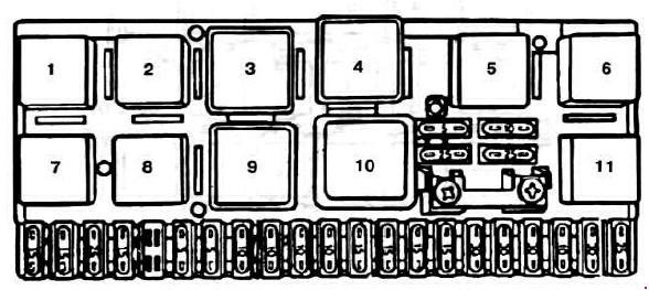 Предохранители и реле Audi 100 1983-1991 г