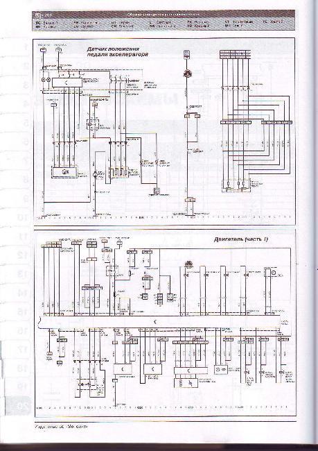 электросхема рено кангу