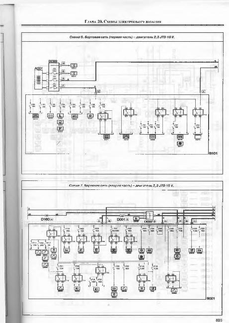 Схемы электрооборудования FIAT DUCATO с 2000 (с 2008 в России)