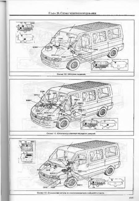 FIAT DUCATO с 2000 (с 2008