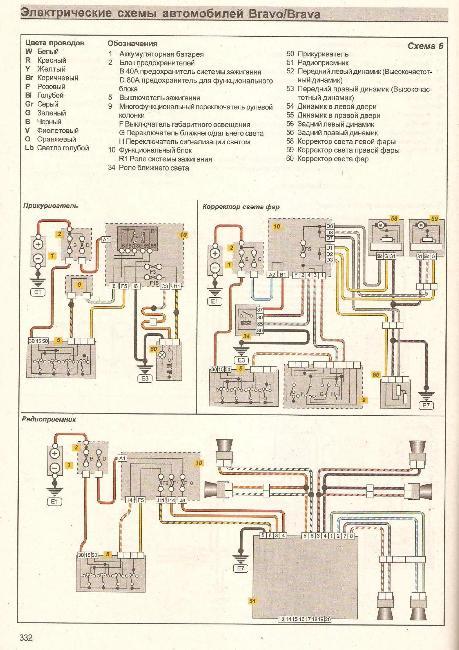 Цветные схемы электрооборудования Fiat Bravo / Brava 1995-2001 гг.
