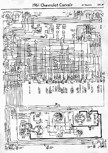 Схема электрооборудования Chevrolet Corvair