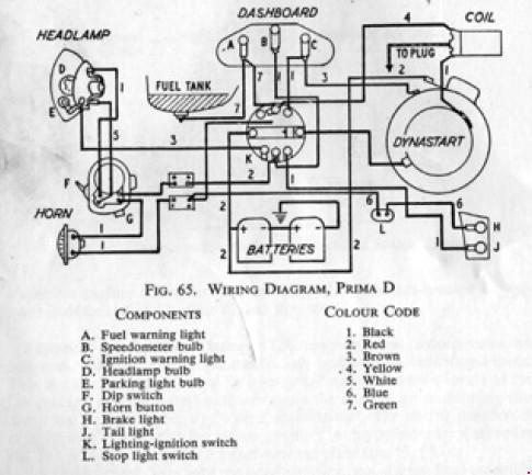 Схема электрооборудования NSU Prima D