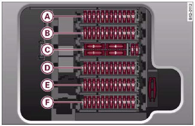 Схема предохранителей автомобиля Audi R8