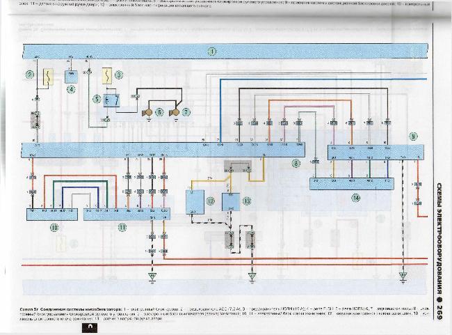 Цветные схемы электрооборудования Toyota RAV4