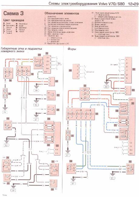 Цветные схемы электрооборудования Volvo S80 / Volvo V70 (1998-2005 гг)