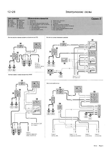 Схема предохранителей + электрические схемы RENAULT MEGANE / SCENIC 1999-2002