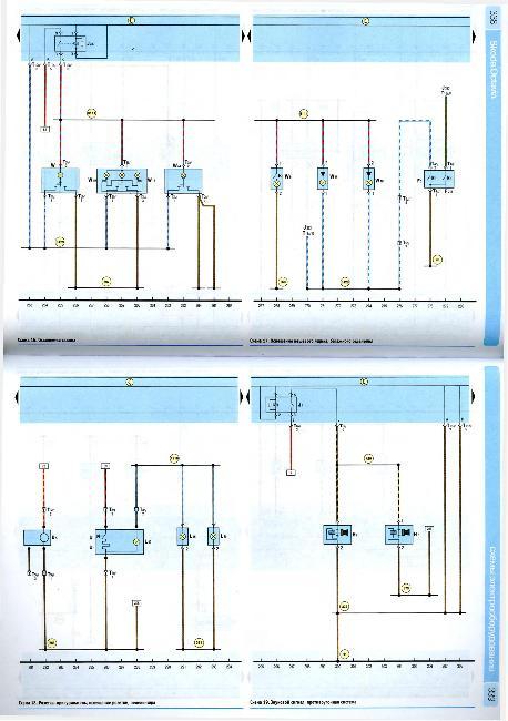 Цветные схемы электрооборудования SKODA OCTAVIA A5 с 2004 и с 2009